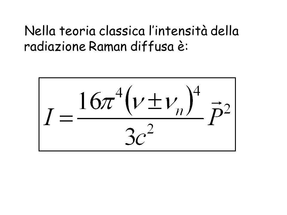 Nella teoria classica l'intensità della radiazione Raman diffusa è: