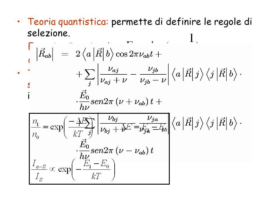 Teoria quantistica: permette di definire le regole di selezione.