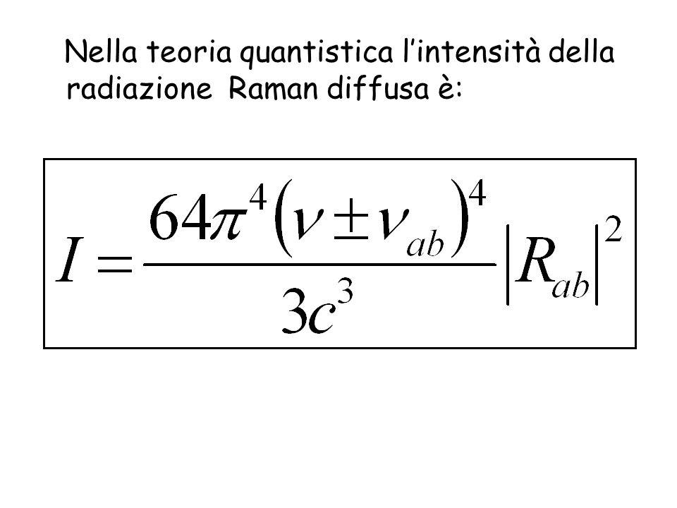 Nella teoria quantistica l'intensità della radiazione Raman diffusa è: