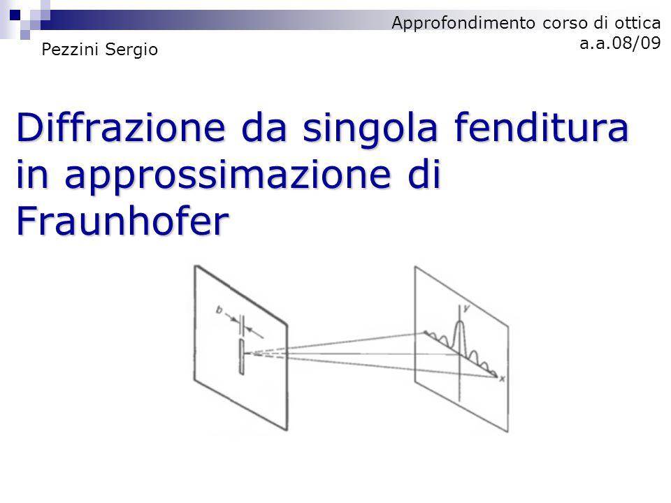 Diffrazione da singola fenditura in approssimazione di Fraunhofer