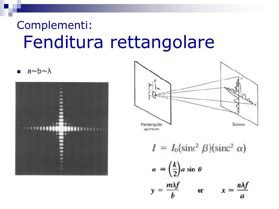 Complementi: Fenditura rettangolare