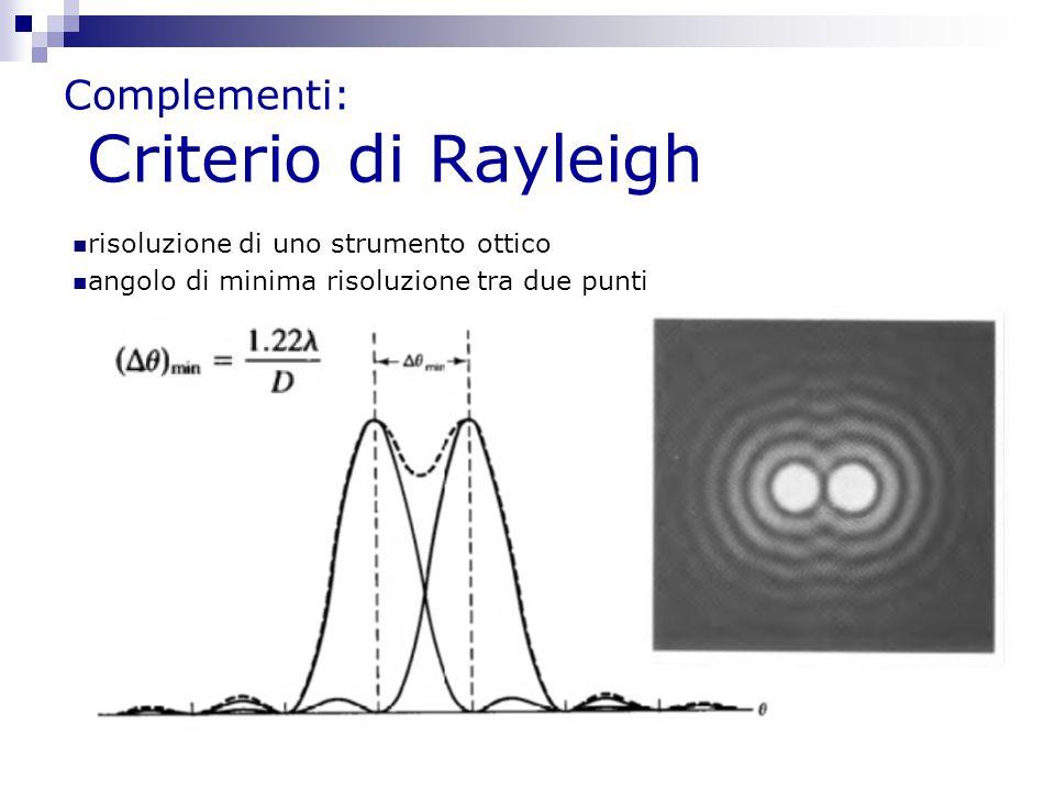 Complementi: Criterio di Rayleigh