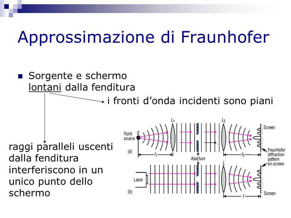 Approssimazione di Fraunhofer