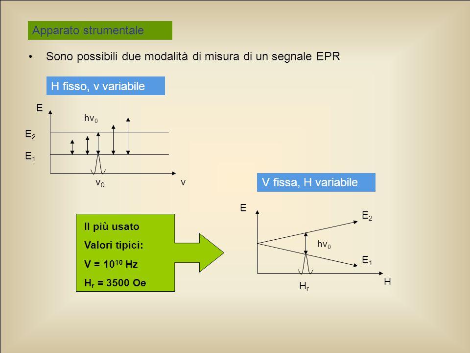Sono possibili due modalità di misura di un segnale EPR