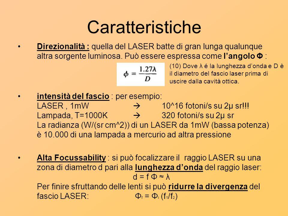 Caratteristiche Direzionalità : quella del LASER batte di gran lunga qualunque altra sorgente luminosa. Può essere espressa come l'angolo Φ :