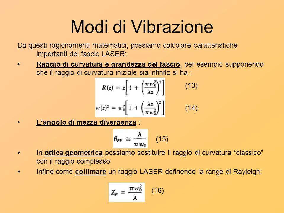 Modi di Vibrazione Da questi ragionamenti matematici, possiamo calcolare caratteristiche importanti del fascio LASER: