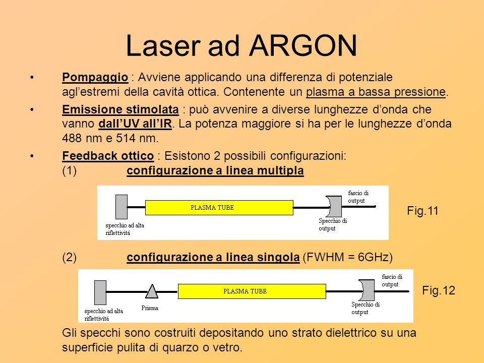 Laser ad ARGON Pompaggio : Avviene applicando una differenza di potenziale agl'estremi della cavità ottica. Contenente un plasma a bassa pressione.