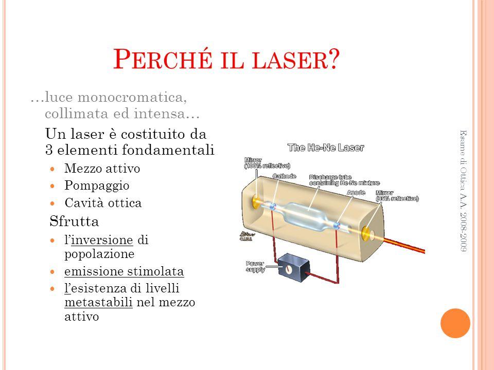 Perché il laser …luce monocromatica, collimata ed intensa…