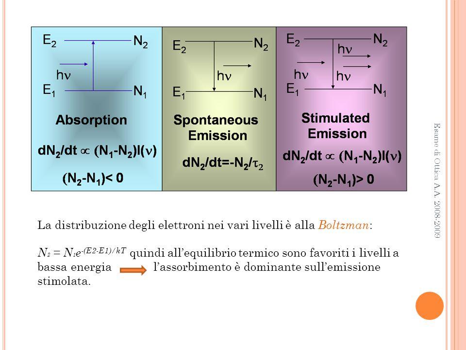 La distribuzione degli elettroni nei vari livelli è alla Boltzman: