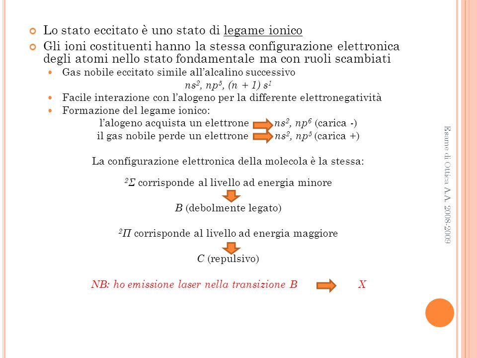 Lo stato eccitato è uno stato di legame ionico