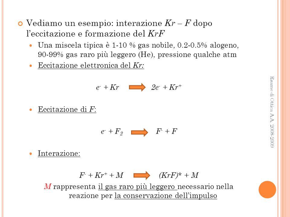 Vediamo un esempio: interazione Kr – F dopo l'eccitazione e formazione del KrF