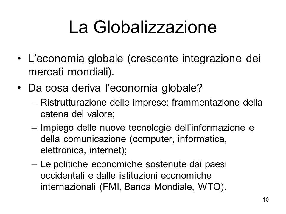 La Globalizzazione L'economia globale (crescente integrazione dei mercati mondiali). Da cosa deriva l'economia globale