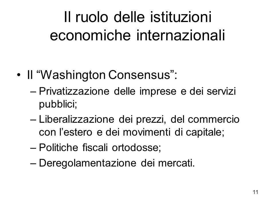 Il ruolo delle istituzioni economiche internazionali