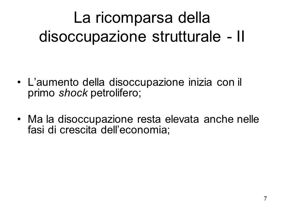 La ricomparsa della disoccupazione strutturale - II