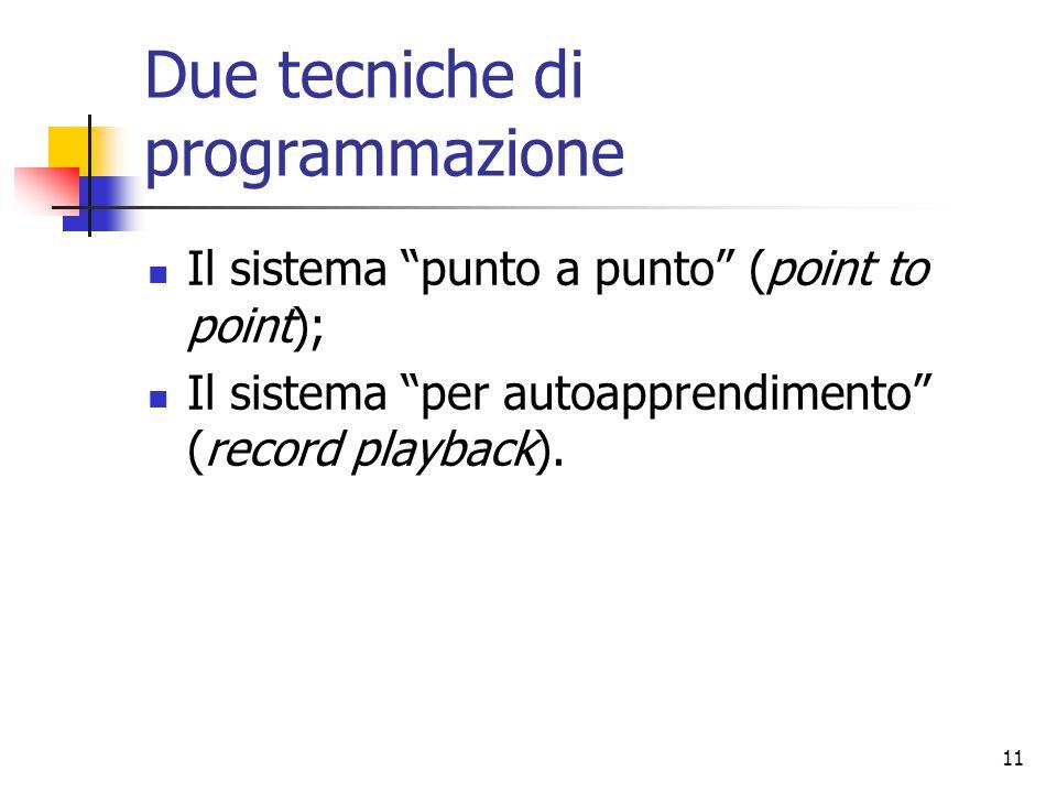 Due tecniche di programmazione