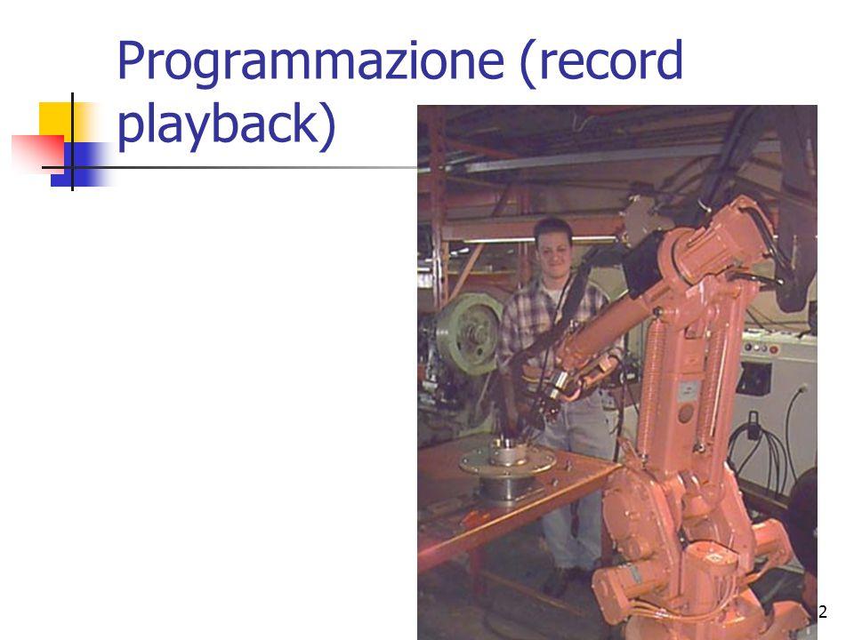 Programmazione (record playback)