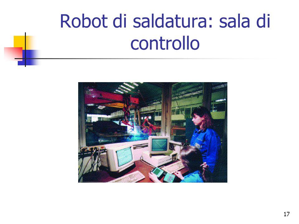 Robot di saldatura: sala di controllo