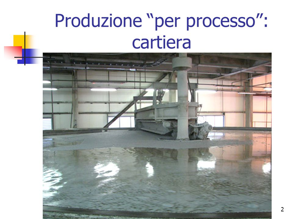 Produzione per processo : cartiera