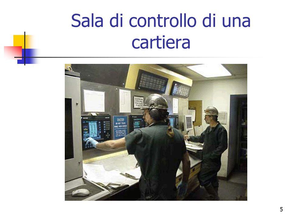 Sala di controllo di una cartiera
