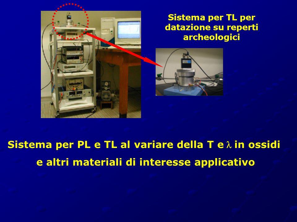 Sistema per PL e TL al variare della T e l in ossidi