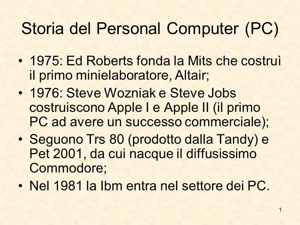 Storia del Personal Computer (PC)