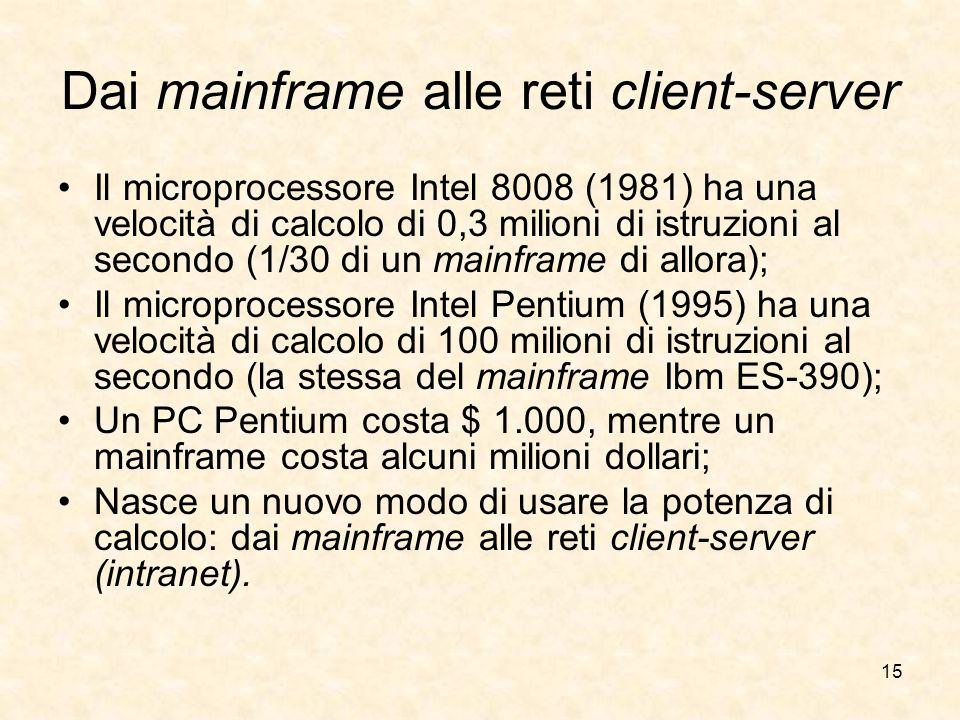 Dai mainframe alle reti client-server