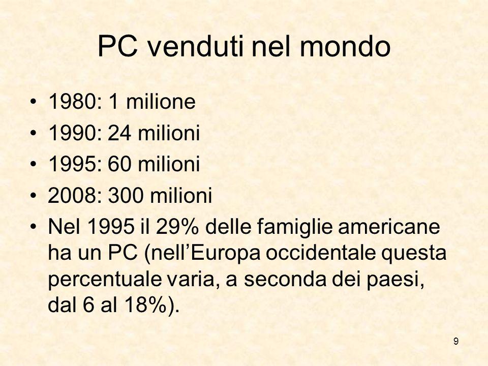 PC venduti nel mondo 1980: 1 milione 1990: 24 milioni 1995: 60 milioni