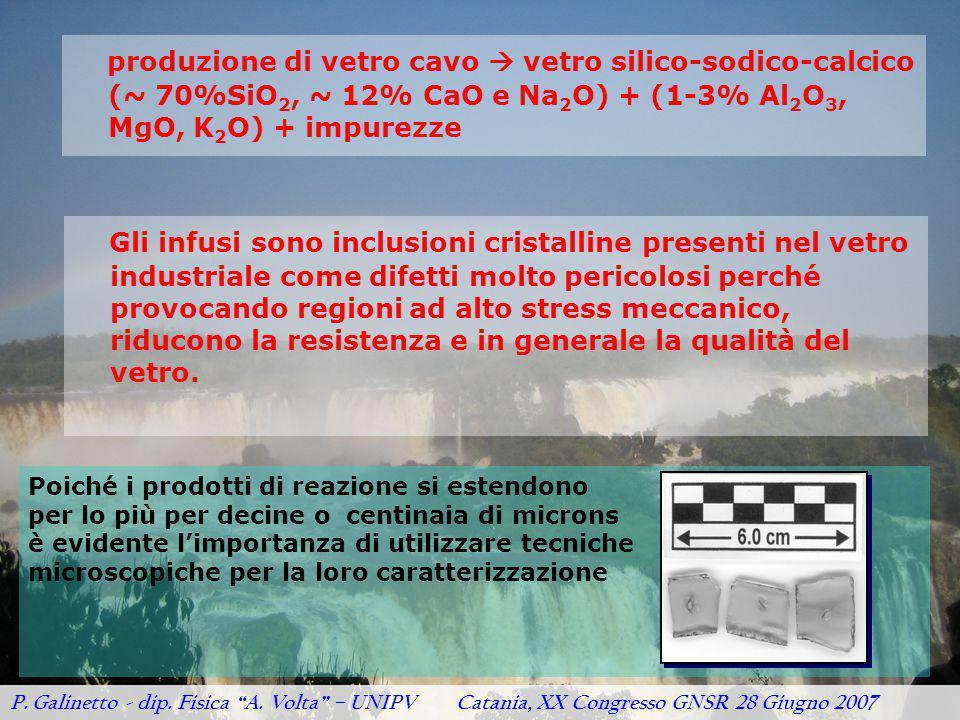 produzione di vetro cavo  vetro silico-sodico-calcico (~ 70%SiO2, ~ 12% CaO e Na2O) + (1-3% Al2O3, MgO, K2O) + impurezze
