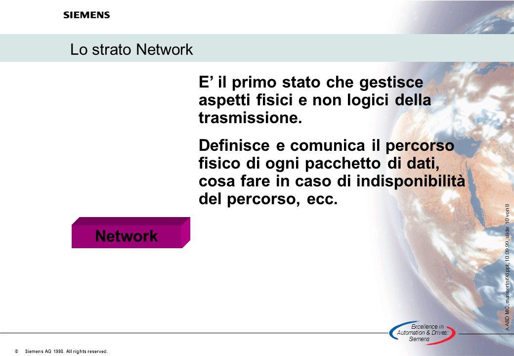 Lo strato Network E' il primo stato che gestisce aspetti fisici e non logici della trasmissione.