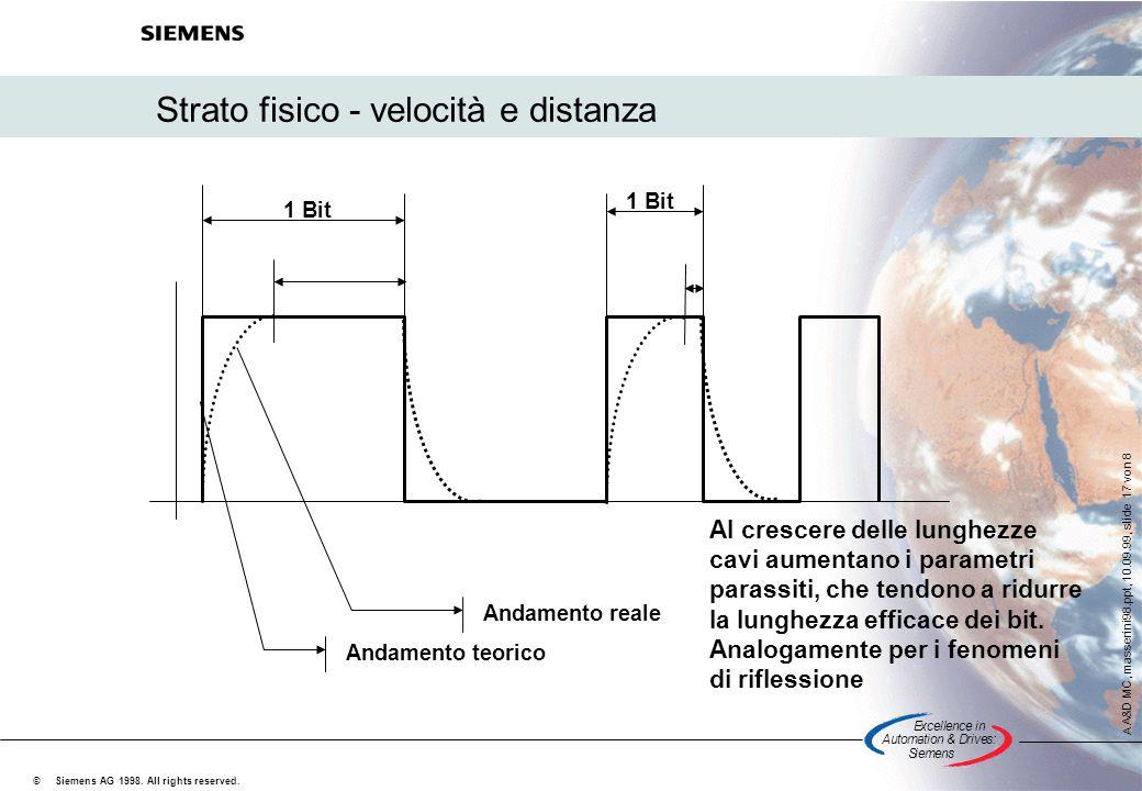 Strato fisico - velocità e distanza