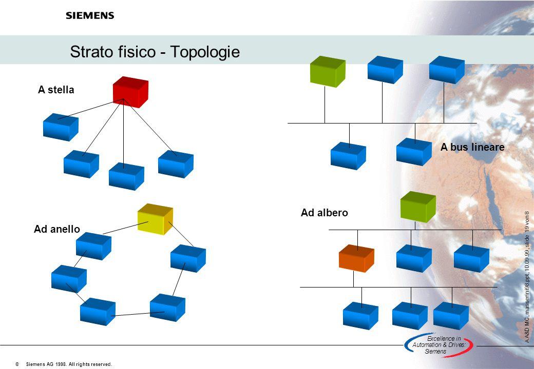 Strato fisico - Topologie