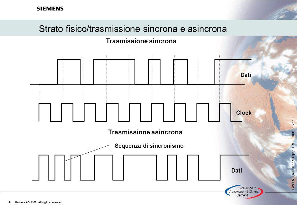 Strato fisico/trasmissione sincrona e asincrona