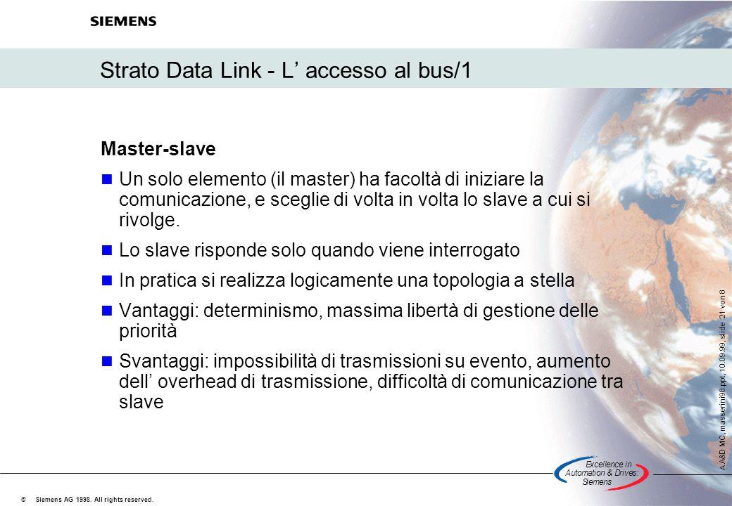 Strato Data Link - L' accesso al bus/1
