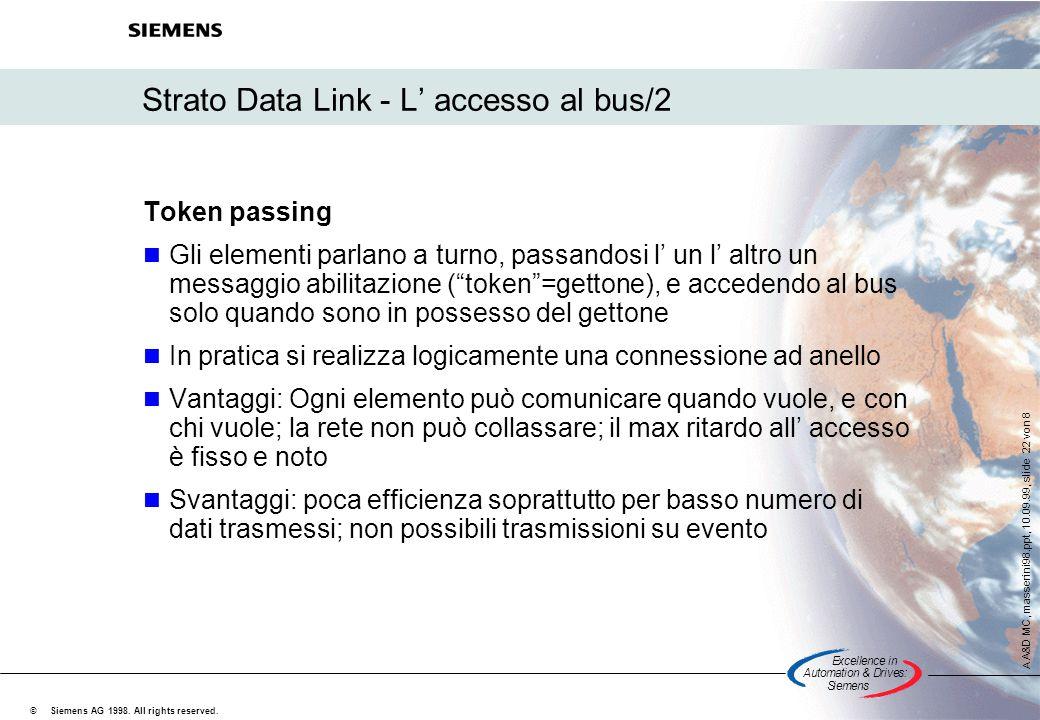 Strato Data Link - L' accesso al bus/2