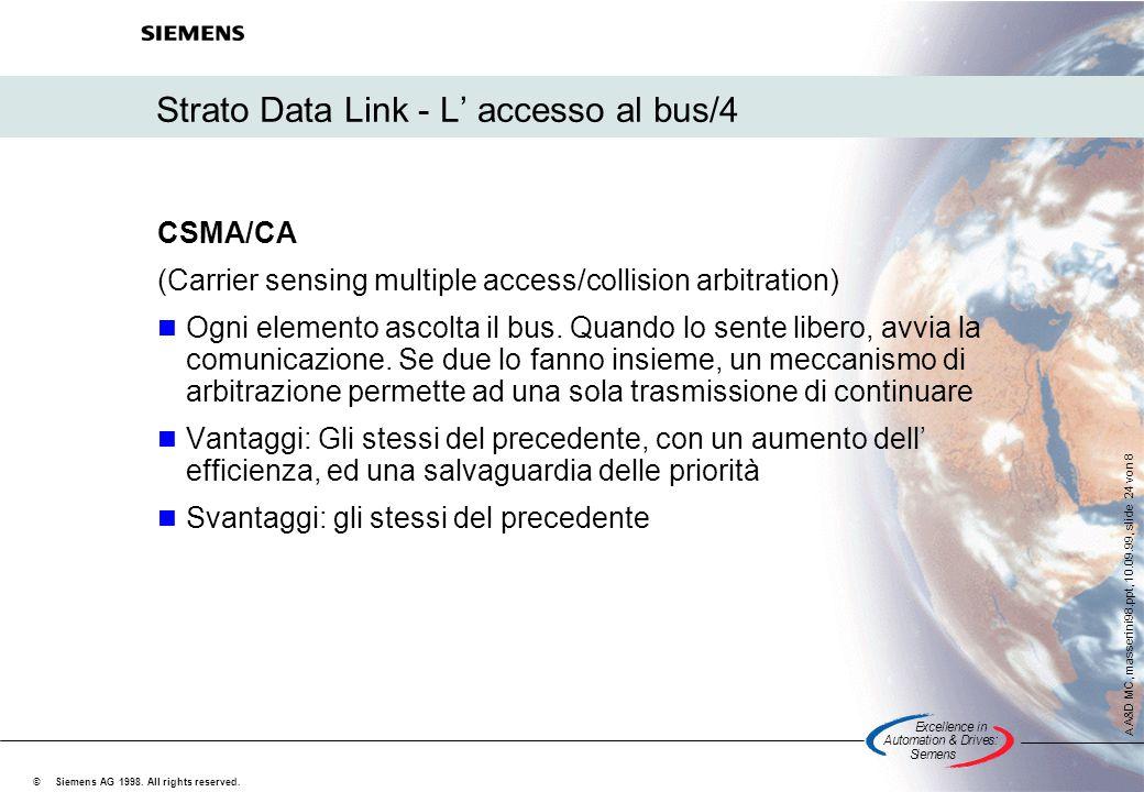 Strato Data Link - L' accesso al bus/4