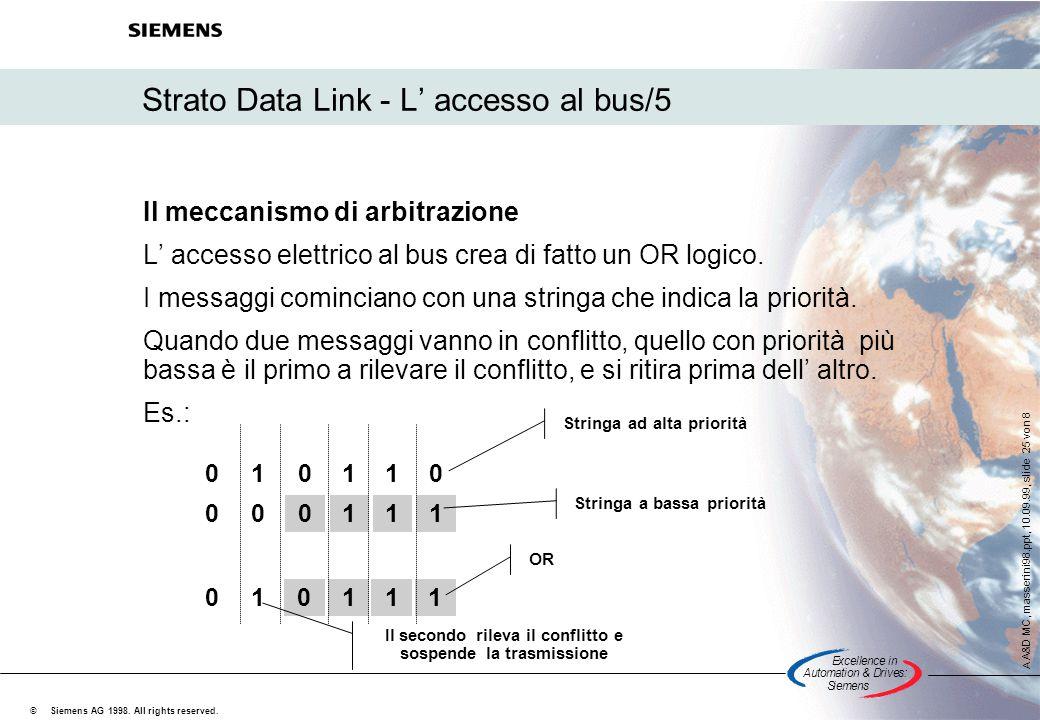 Strato Data Link - L' accesso al bus/5