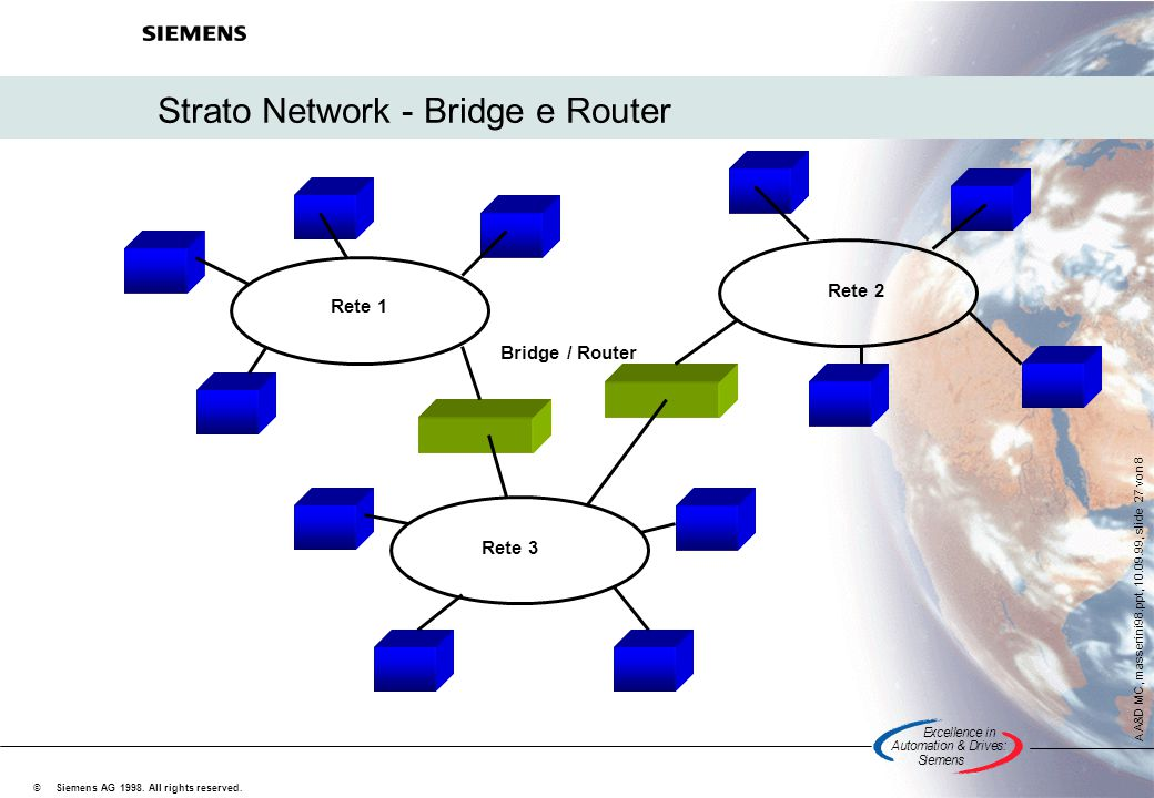 Strato Network - Bridge e Router