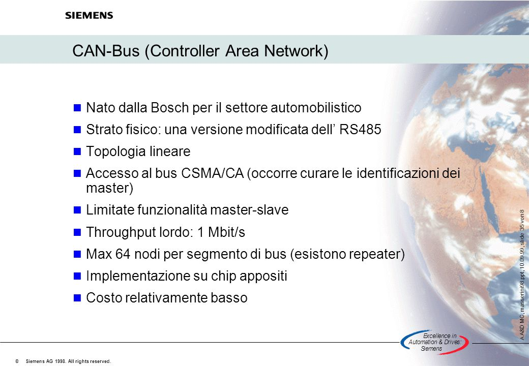 CAN-Bus (Controller Area Network)