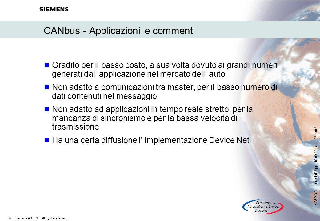 CANbus - Applicazioni e commenti