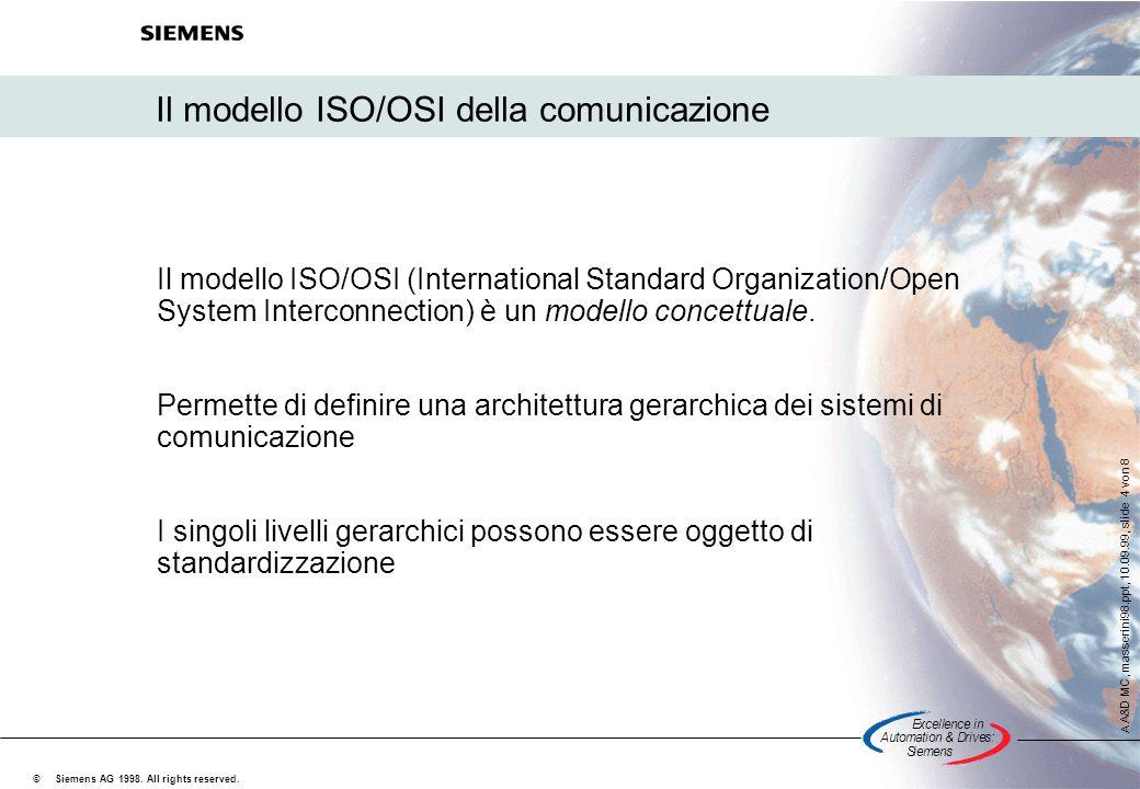 Il modello ISO/OSI della comunicazione