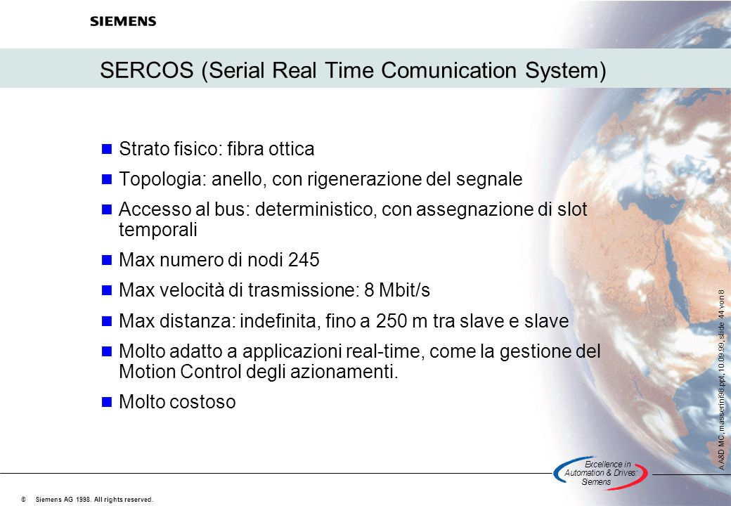 SERCOS (Serial Real Time Comunication System)
