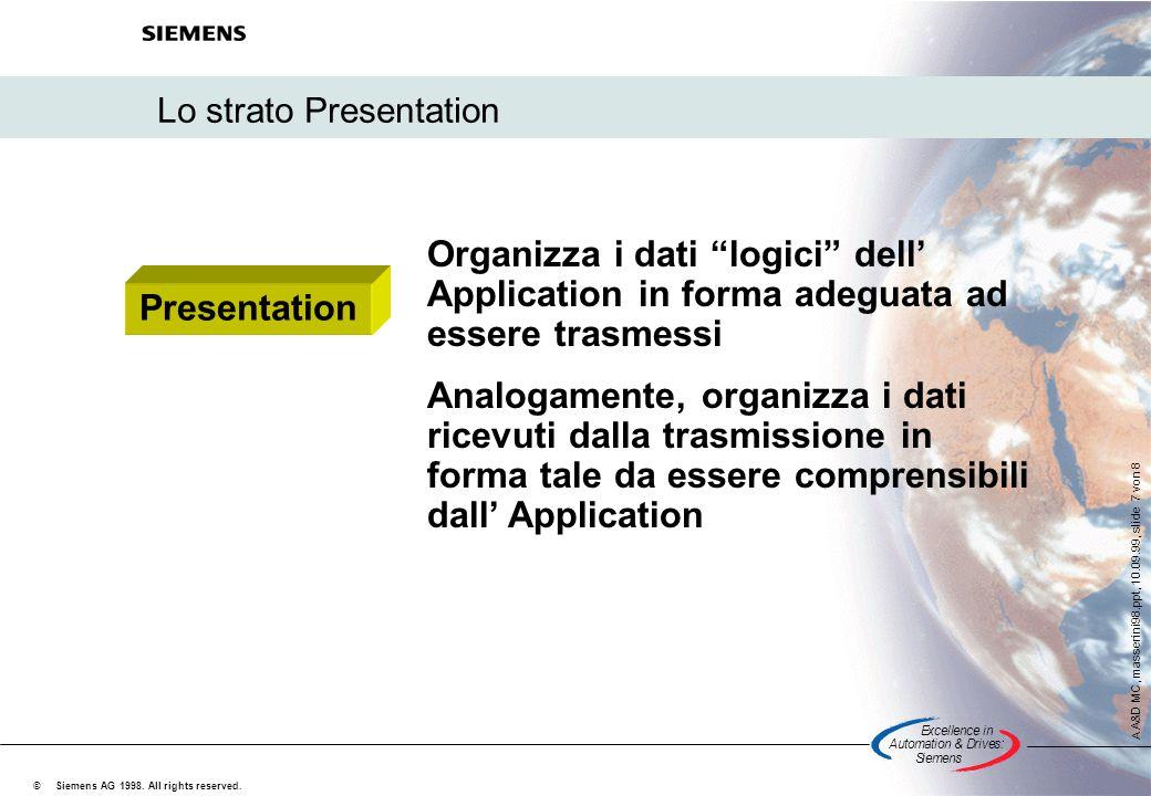 Lo strato Presentation