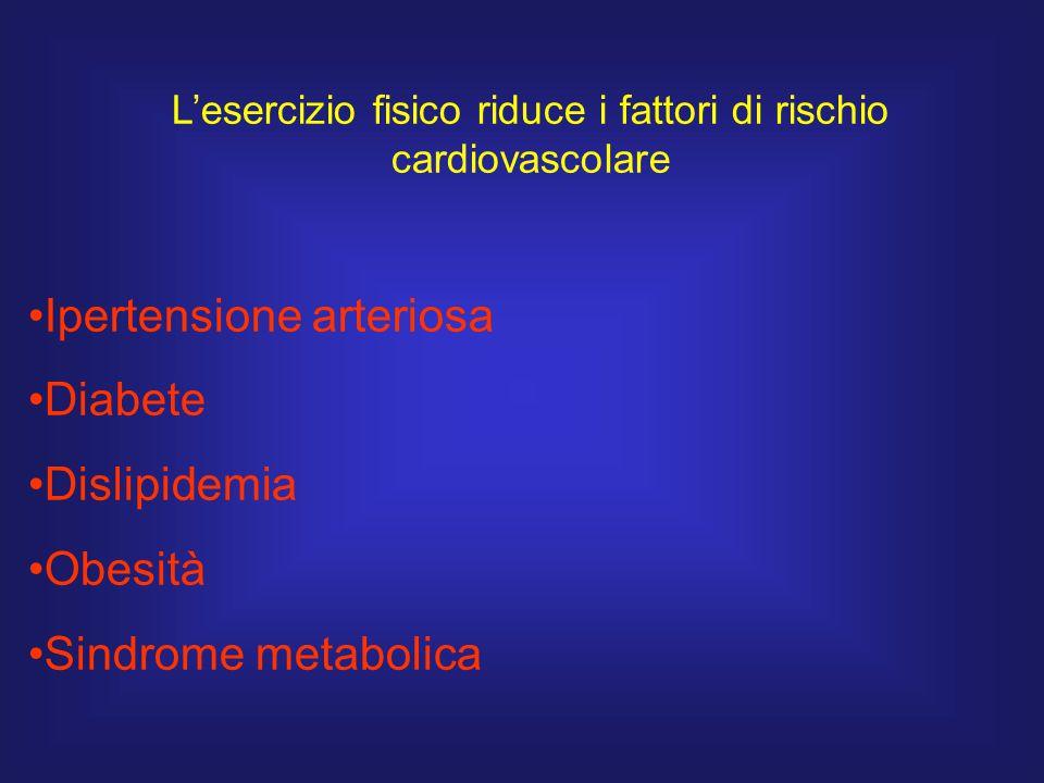 L'esercizio fisico riduce i fattori di rischio cardiovascolare