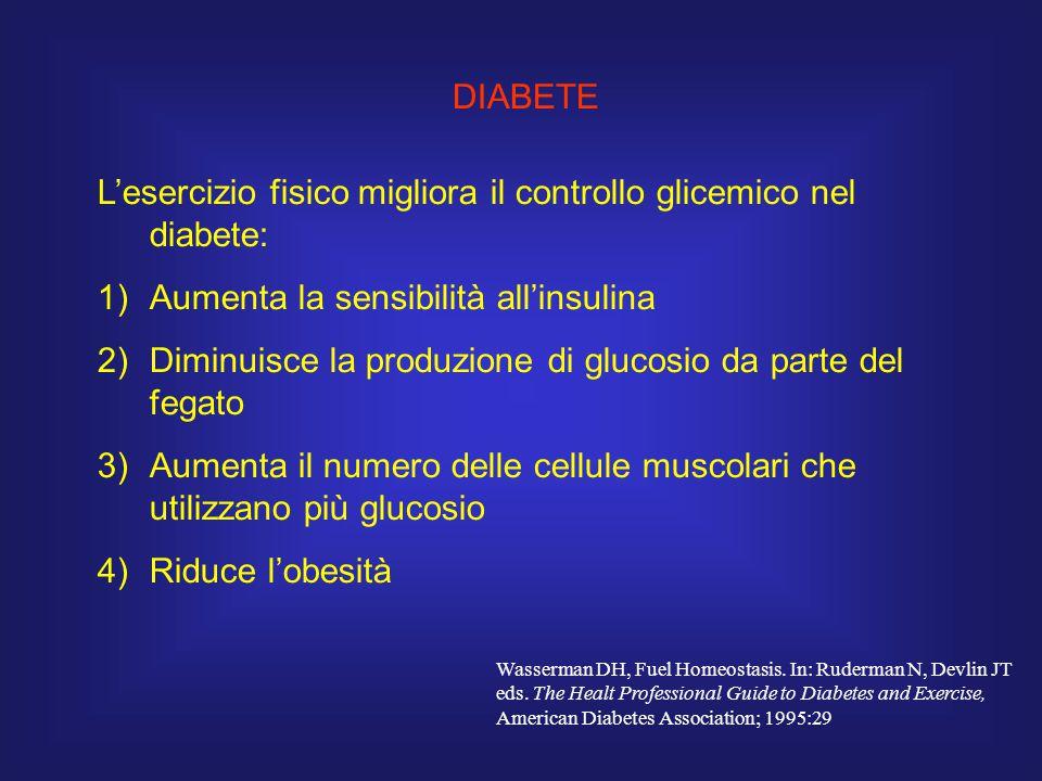 L'esercizio fisico migliora il controllo glicemico nel diabete: