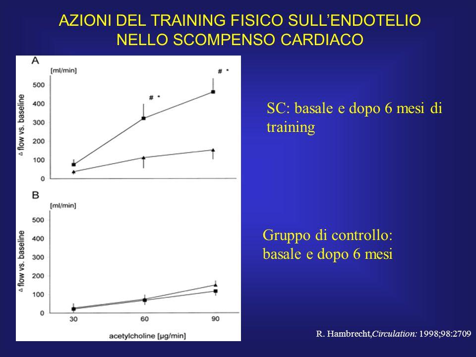 AZIONI DEL TRAINING FISICO SULL'ENDOTELIO NELLO SCOMPENSO CARDIACO