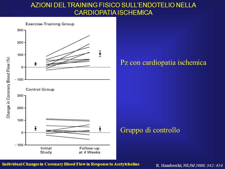 AZIONI DEL TRAINING FISICO SULL'ENDOTELIO NELLA CARDIOPATIA ISCHEMICA
