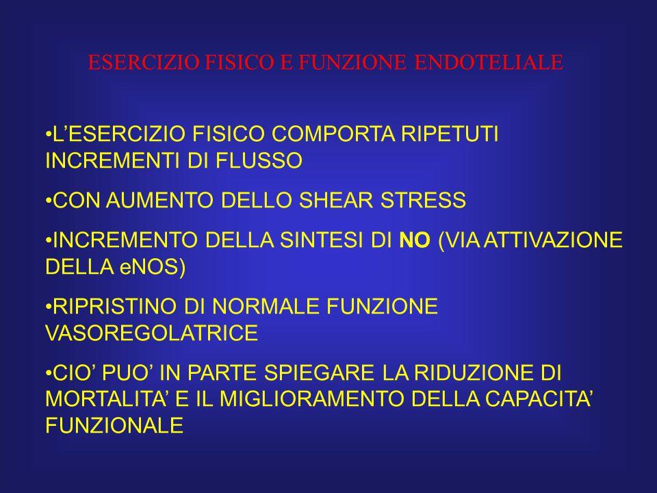 ESERCIZIO FISICO E FUNZIONE ENDOTELIALE