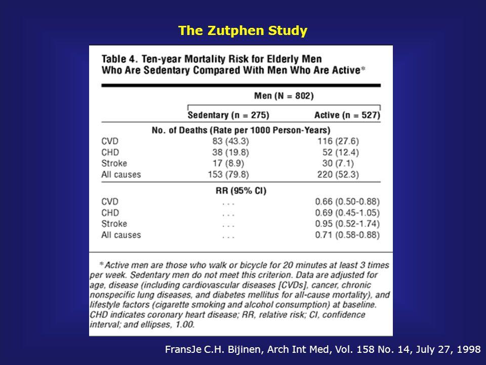 The Zutphen Study FransJe C.H. Bijinen, Arch Int Med, Vol. 158 No. 14, July 27, 1998