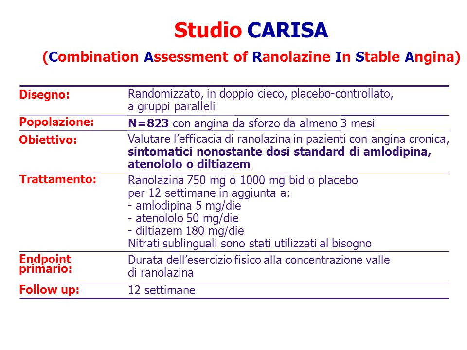 (Combination Assessment of Ranolazine In Stable Angina)