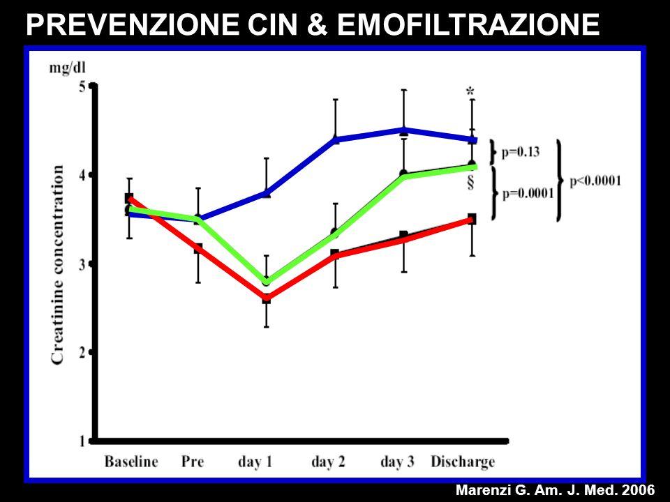 PREVENZIONE CIN & EMOFILTRAZIONE